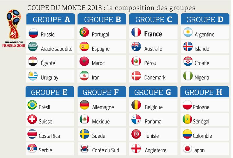 Resultat coupe de france 2018 imgurm - Coupe de france football calendrier ...